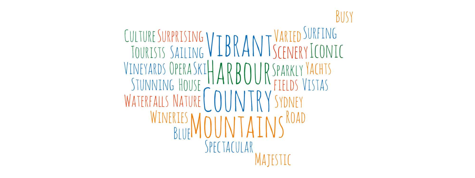 New South Wales Word Map