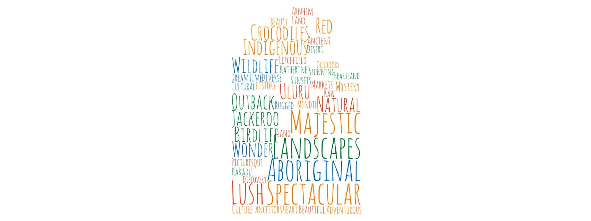Northern Territory Word Map