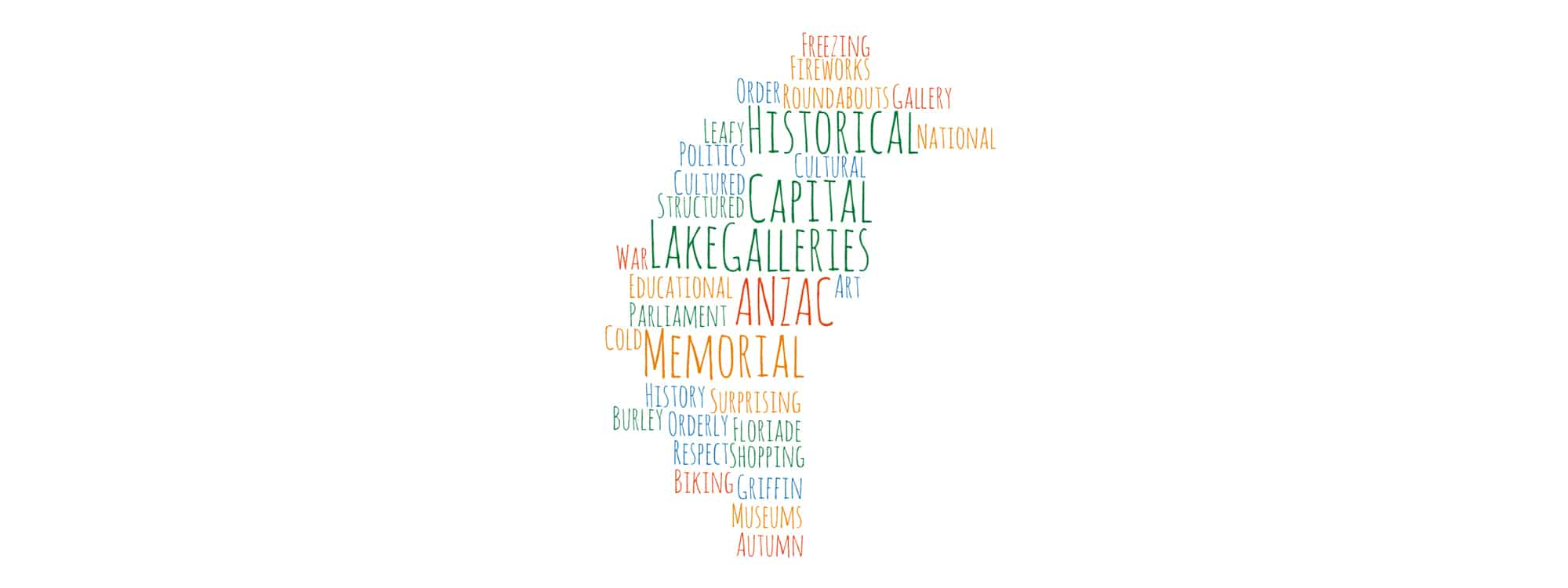 Australian Capital Territory Word Map | TravelManagers Australia